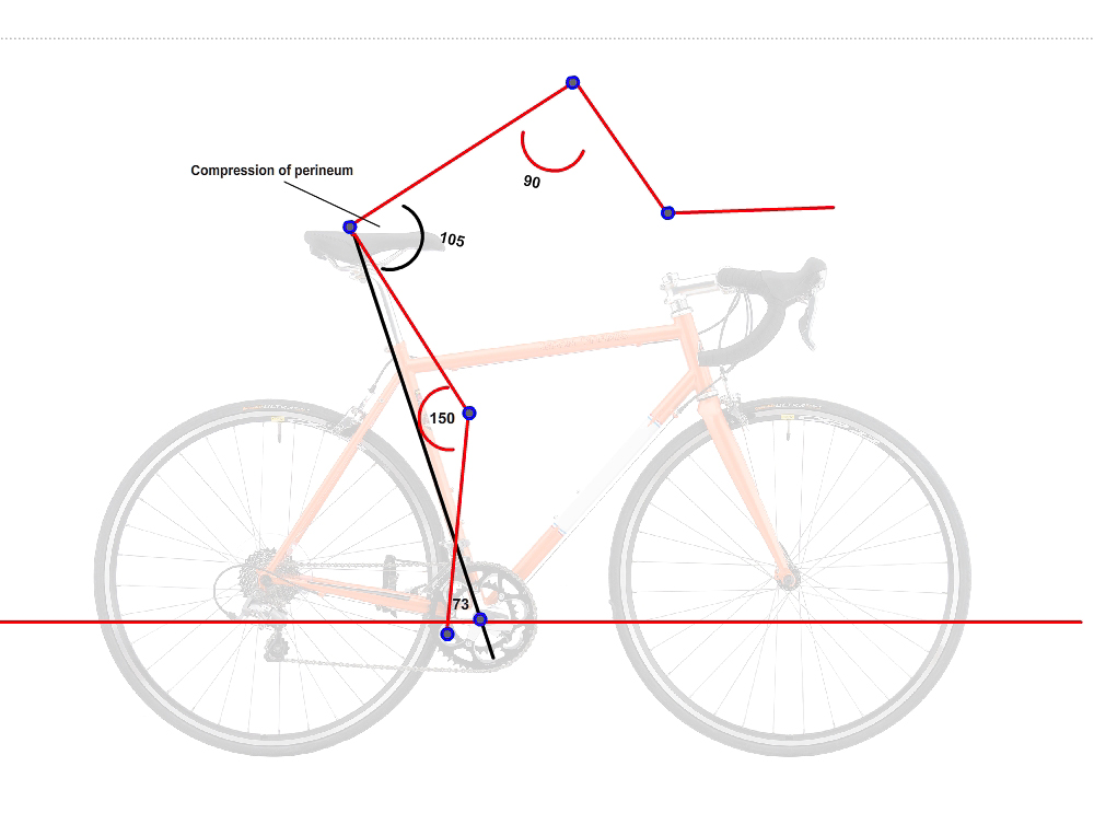 Durham Cycles Road Fit Tight Hip