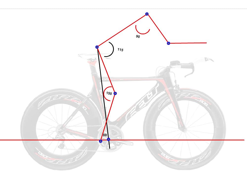 Durham Cycles, Tri Fit A