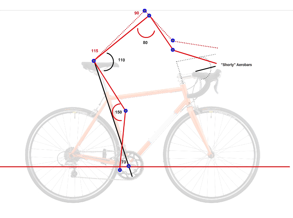 Durham Cycles Compromise Position 1